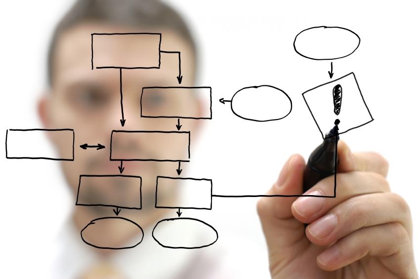 Kommunikációs tervezés - A megfelelő üzenetek megfelelő módon történő célba juttatása