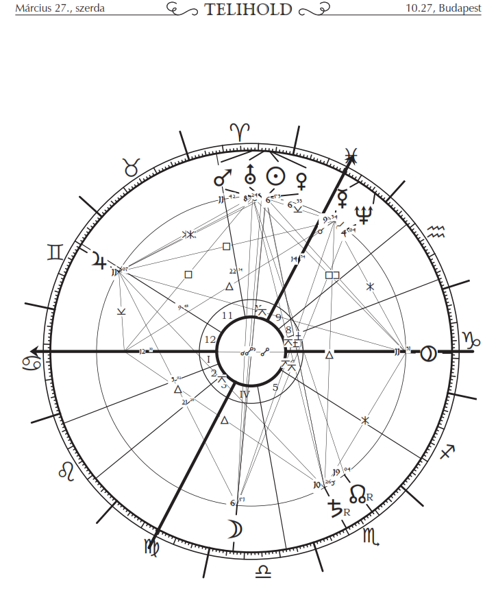JAVAS: Asztrológiai áttekintés a KOS havára