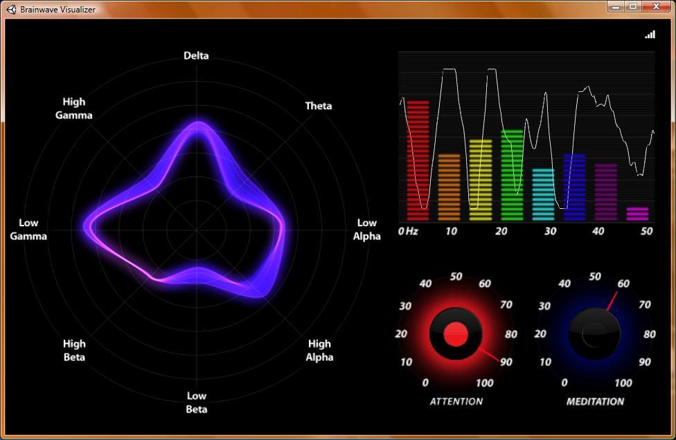 Brainware-Visualizer